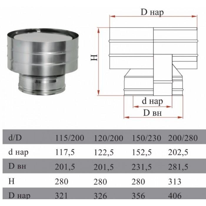 Чертеж Дефлектор DHR (Дымок)