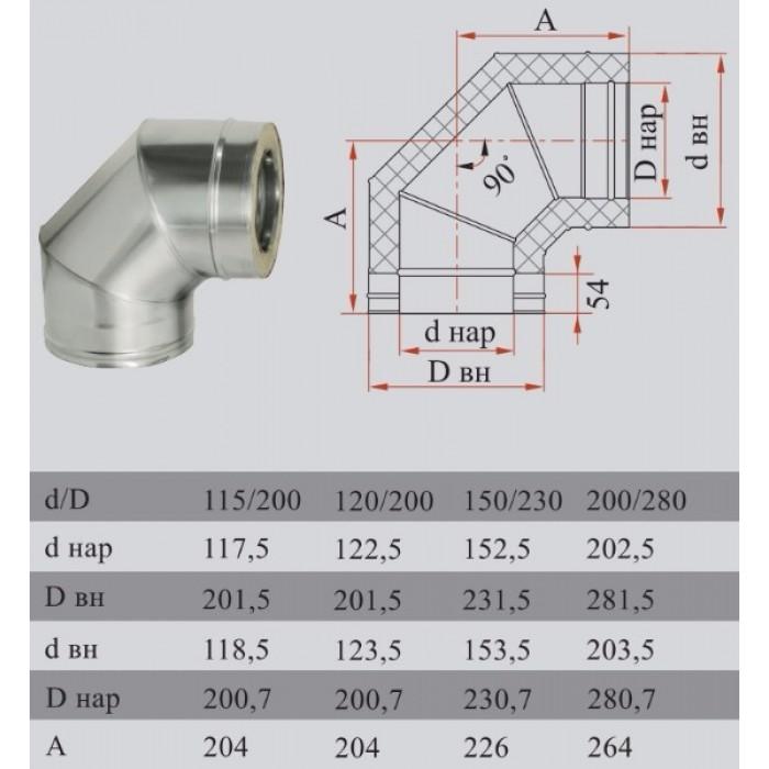 Чертеж Отвод OTFR 90° (Дымок)